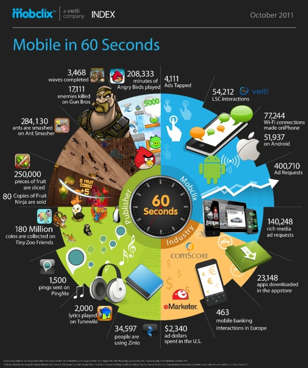 Elearningguru Mobile in 60 seconds